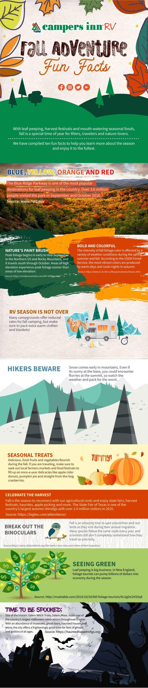Fall Adventure Fun Facts!