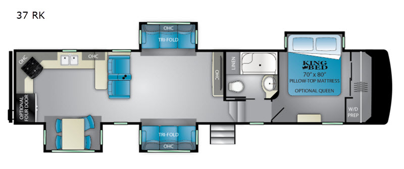Top 5 Fifth Wheel RVs: Heartland Elkridge floorplan