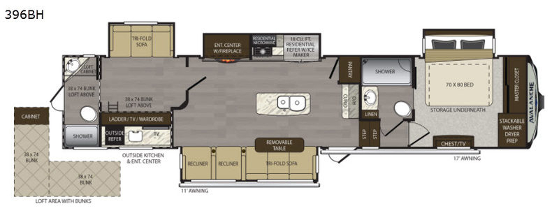 Top 5 Fifth Wheel RVs: Keystone Avalanche floorplan