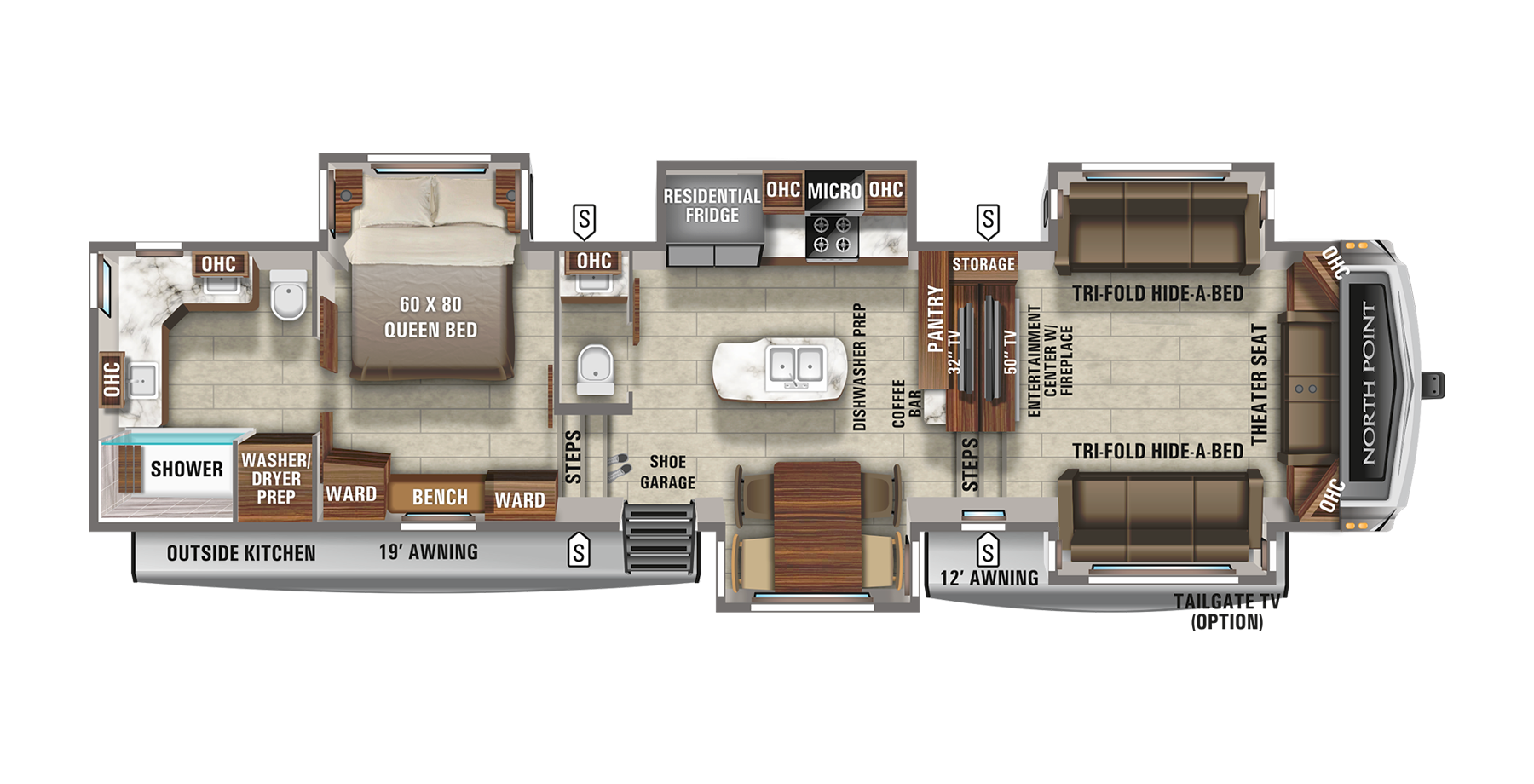 Top 4 Fifth Wheel RV Floorplans